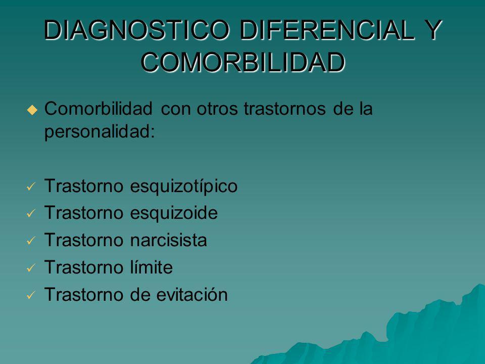 DIAGNOSTICO DIFERENCIAL Y COMORBILIDAD Comorbilidad con otros trastornos de la personalidad: Trastorno esquizotípico Trastorno esquizoide Trastorno na
