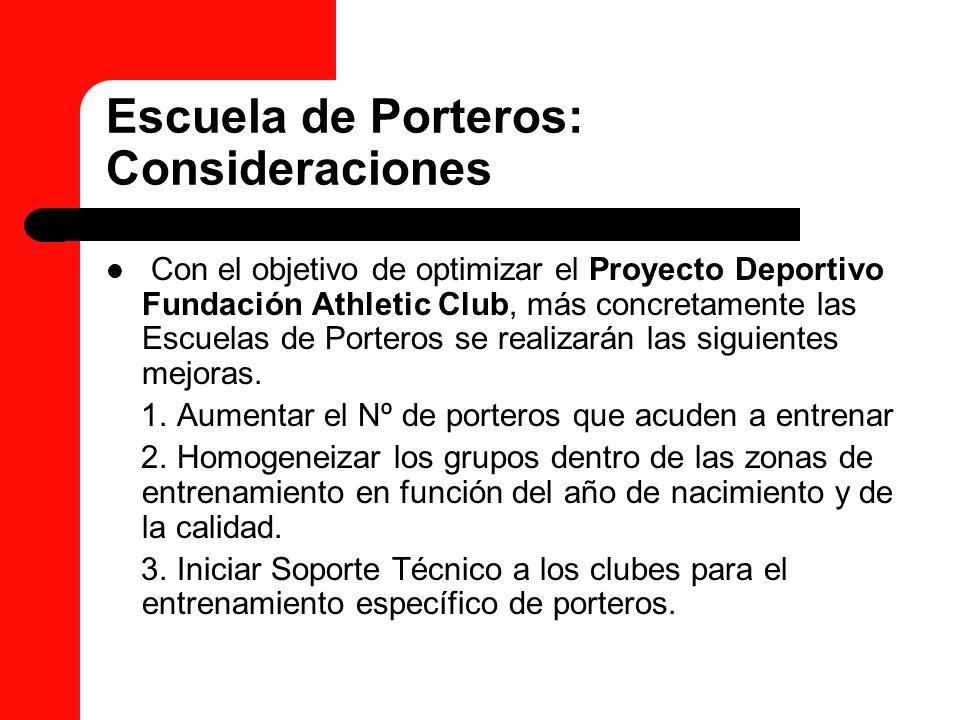 Escuela de Porteros: Consideraciones Con el objetivo de optimizar el Proyecto Deportivo Fundación Athletic Club, más concretamente las Escuelas de Por