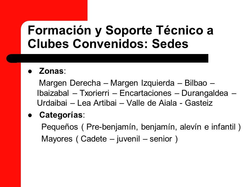 Formación y Soporte Técnico a Clubes Convenidos: Sedes Zonas: Margen Derecha – Margen Izquierda – Bilbao – Ibaizabal – Txorierri – Encartaciones – Dur