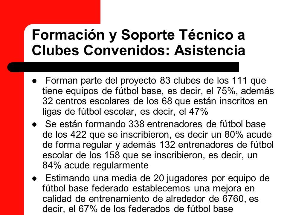 Formación y Soporte Técnico a Clubes Convenidos: Asistencia Forman parte del proyecto 83 clubes de los 111 que tiene equipos de fútbol base, es decir,