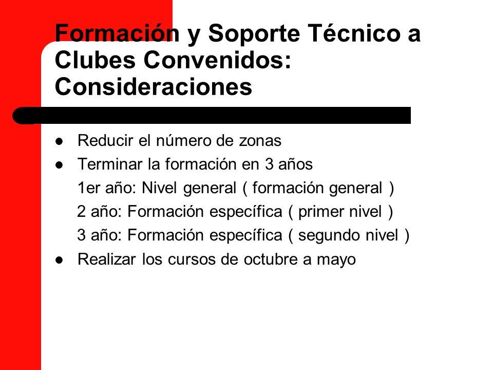 Formación y Soporte Técnico a Clubes Convenidos: Consideraciones Reducir el número de zonas Terminar la formación en 3 años 1er año: Nivel general ( f