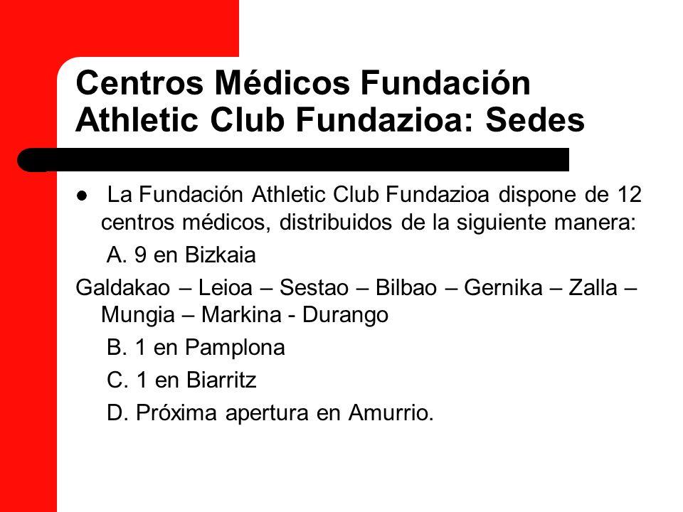 Centros Médicos Fundación Athletic Club Fundazioa: Sedes La Fundación Athletic Club Fundazioa dispone de 12 centros médicos, distribuidos de la siguie