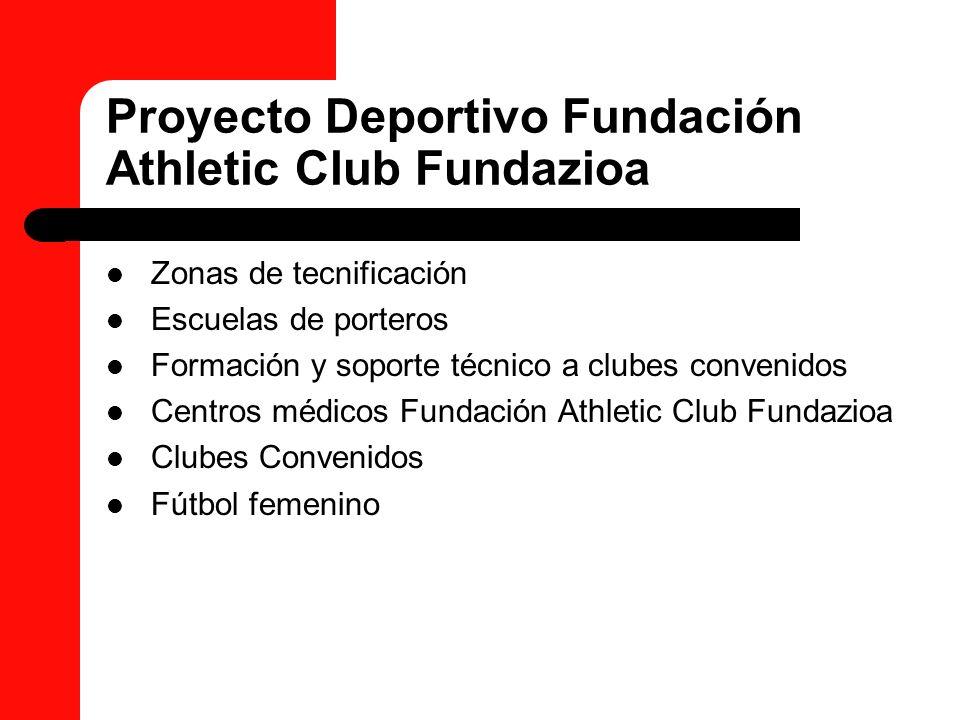 Proyecto Deportivo Fundación Athletic Club Fundazioa Zonas de tecnificación Escuelas de porteros Formación y soporte técnico a clubes convenidos Centr