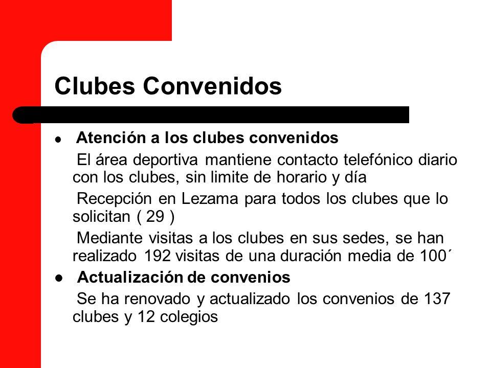Clubes Convenidos Atención a los clubes convenidos El área deportiva mantiene contacto telefónico diario con los clubes, sin limite de horario y día R
