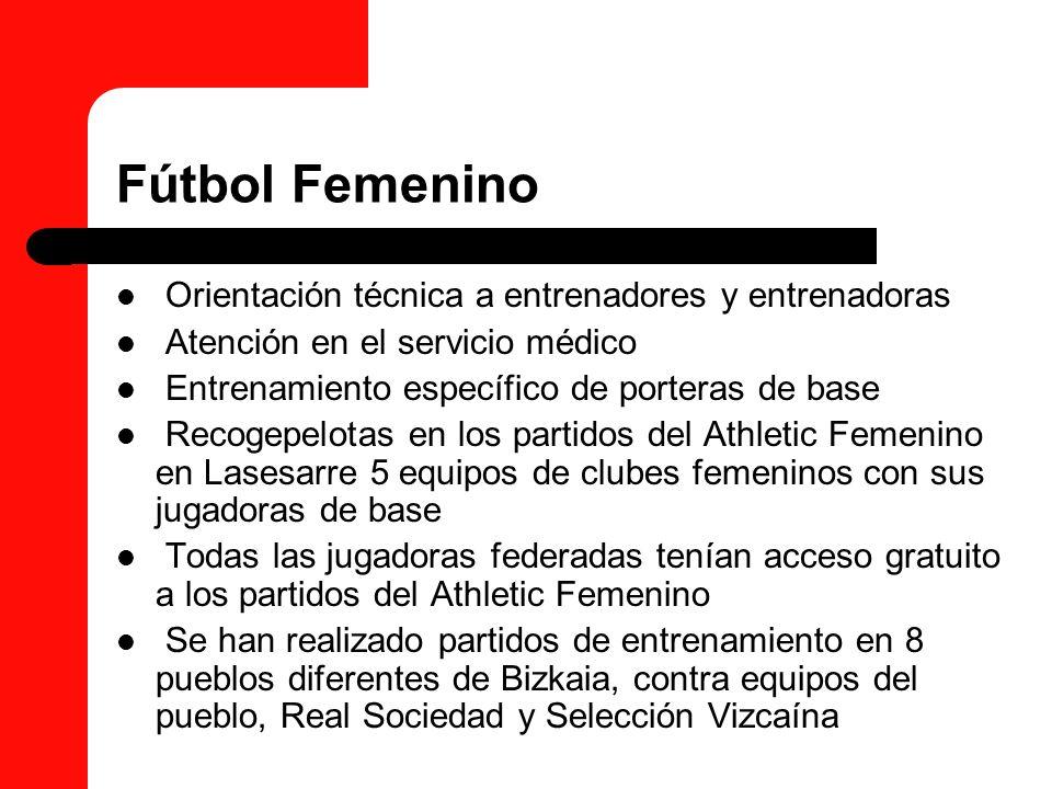 Fútbol Femenino Orientación técnica a entrenadores y entrenadoras Atención en el servicio médico Entrenamiento específico de porteras de base Recogepe
