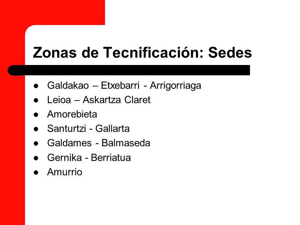 Zonas de Tecnificación: Sedes Galdakao – Etxebarri - Arrigorriaga Leioa – Askartza Claret Amorebieta Santurtzi - Gallarta Galdames - Balmaseda Gernika