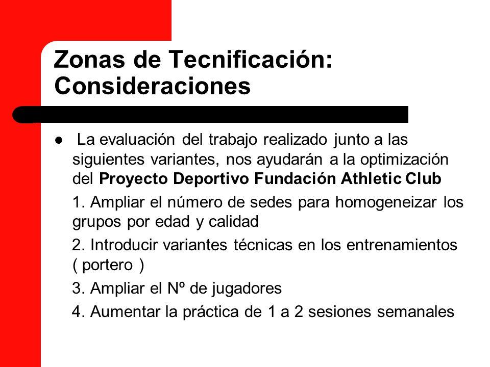 Centros Médicos Fundación Athletic Club Fundazioa: Sedes La Fundación Athletic Club Fundazioa dispone de 12 centros médicos, distribuidos de la siguiente manera: A.