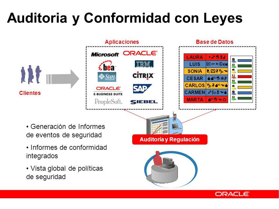 Auditoria y Conformidad con Leyes Base de Datos CESAR CARLOS CARMEN MARTA SONIA LUIS LAURA Aplicaciones Clientes Generación de Informes de eventos de