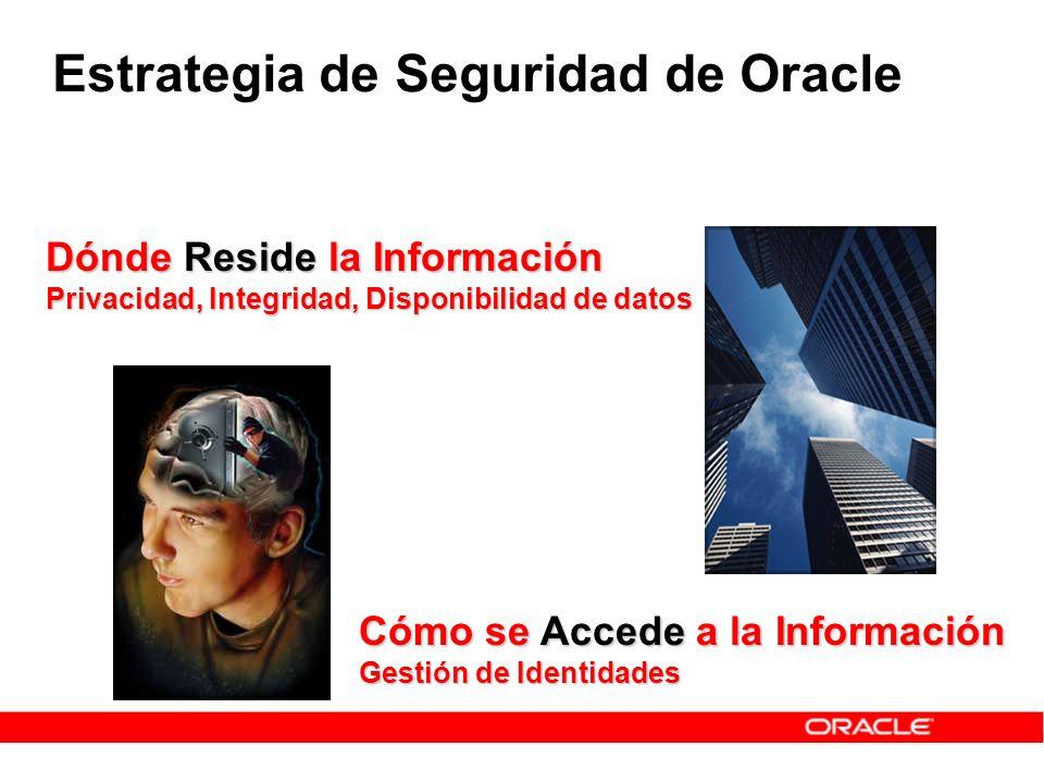 Estrategia de Seguridad de Oracle Cómo se Accede a la Información Gestión de Identidades Dónde Reside la Información Privacidad, Integridad, Disponibi
