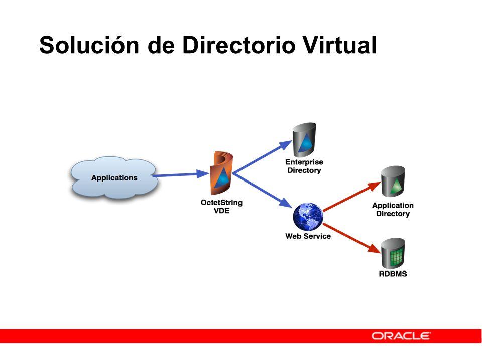 Solución de Directorio Virtual
