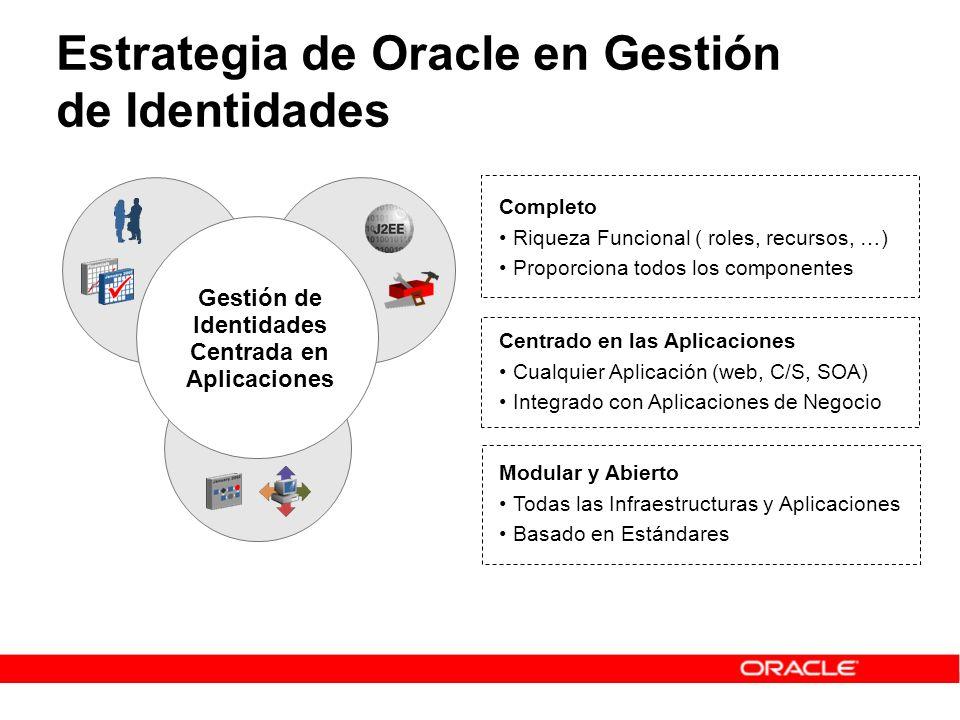Estrategia de Oracle en Gestión de Identidades Gestión de Identidades Centrada en Aplicaciones Completo Riqueza Funcional ( roles, recursos, …) Propor