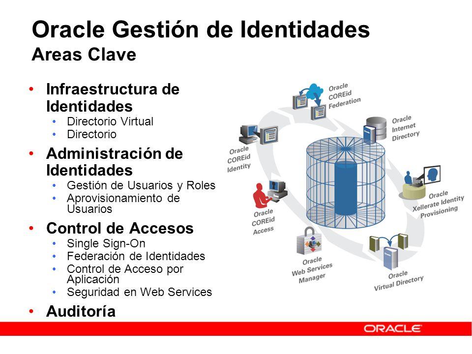 Oracle Gestión de Identidades Areas Clave Infraestructura de Identidades Directorio Virtual Directorio Administración de Identidades Gestión de Usuari