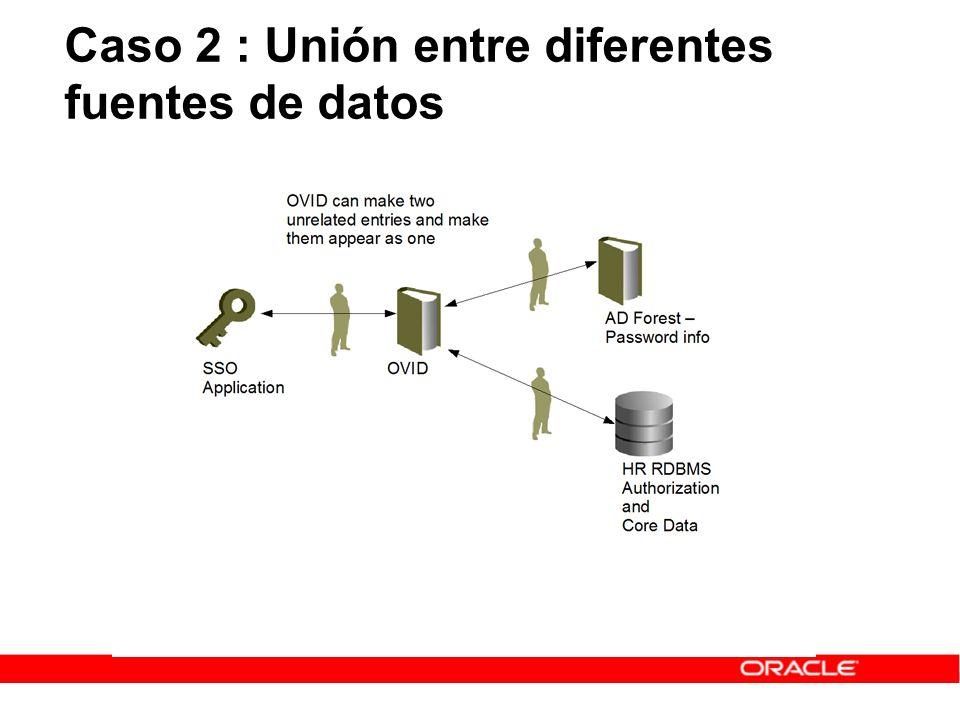 Caso 2 : Unión entre diferentes fuentes de datos