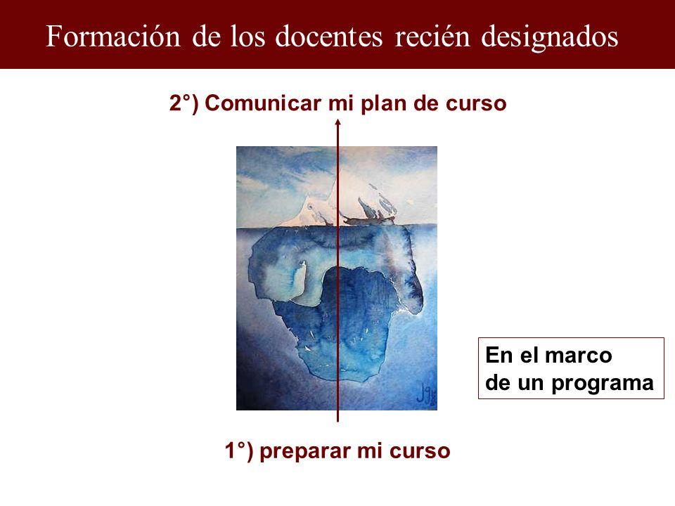 1°) preparar mi curso 2°) Comunicar mi plan de curso Formación de los docentes recién designados En el marco de un programa