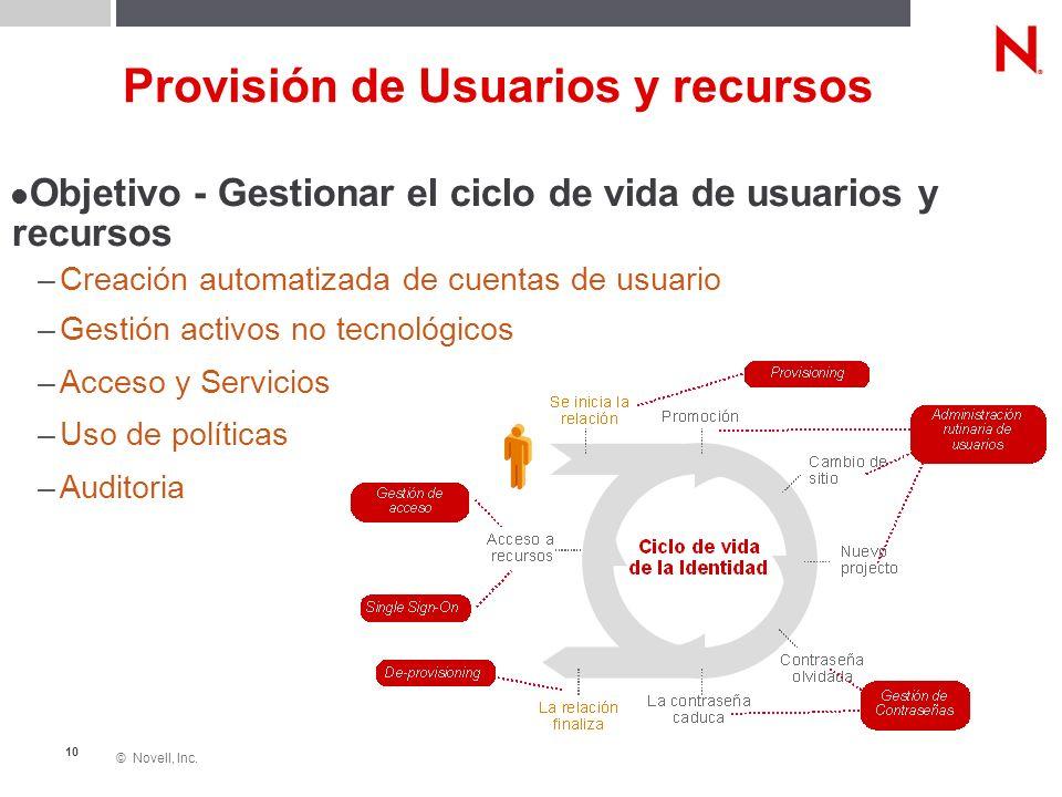 © Novell, Inc. 10 Objetivo - Gestionar el ciclo de vida de usuarios y recursos Provisión de Usuarios y recursos –Creación automatizada de cuentas de u