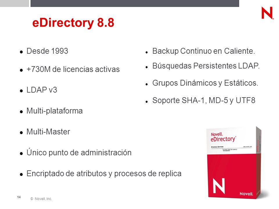 © Novell, Inc. 14 eDirectory 8.8 Desde 1993 +730M de licencias activas LDAP v3 Multi-plataforma Multi-Master Único punto de administración Encriptado