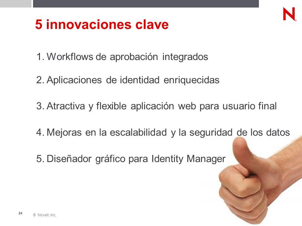 © Novell, Inc. 24 5 innovaciones clave 1.Workflows de aprobación integrados 2.Aplicaciones de identidad enriquecidas 3.Atractiva y flexible aplicación