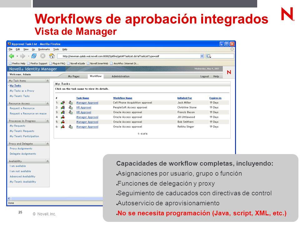 © Novell, Inc. 25 Workflows de aprobación integrados Vista de Manager Capacidades de workflow completas, incluyendo: Asignaciones por usuario, grupo o