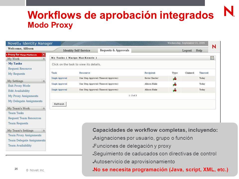 © Novell, Inc. 26 Workflows de aprobación integrados Modo Proxy Capacidades de workflow completas, incluyendo: Asignaciones por usuario, grupo o funci