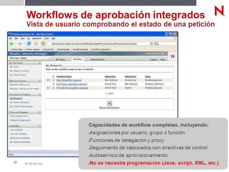 © Novell, Inc. 27 Workflows de aprobación integrados Vista de usuario comprobando el estado de una petición Capacidades de workflow completas, incluye