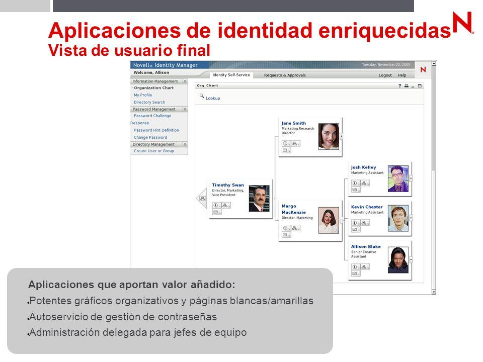 © Novell, Inc. 28 Aplicaciones de identidad enriquecidas Vista de usuario final Aplicaciones que aportan valor añadido: Potentes gráficos organizativo