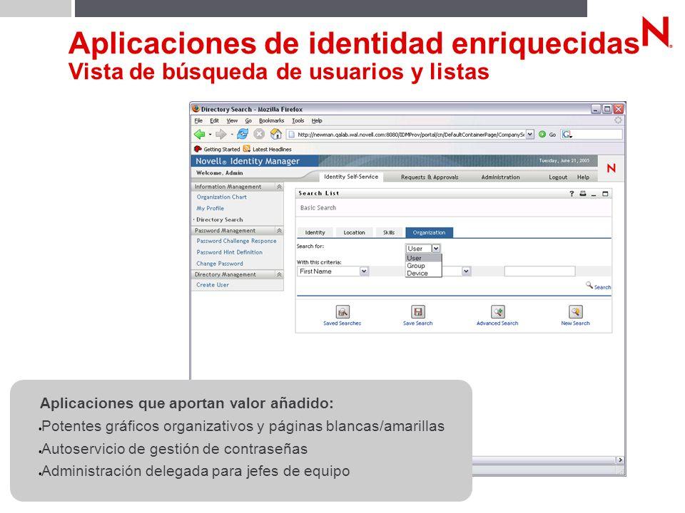 © Novell, Inc. 30 Aplicaciones de identidad enriquecidas Vista de búsqueda de usuarios y listas Aplicaciones que aportan valor añadido: Potentes gráfi