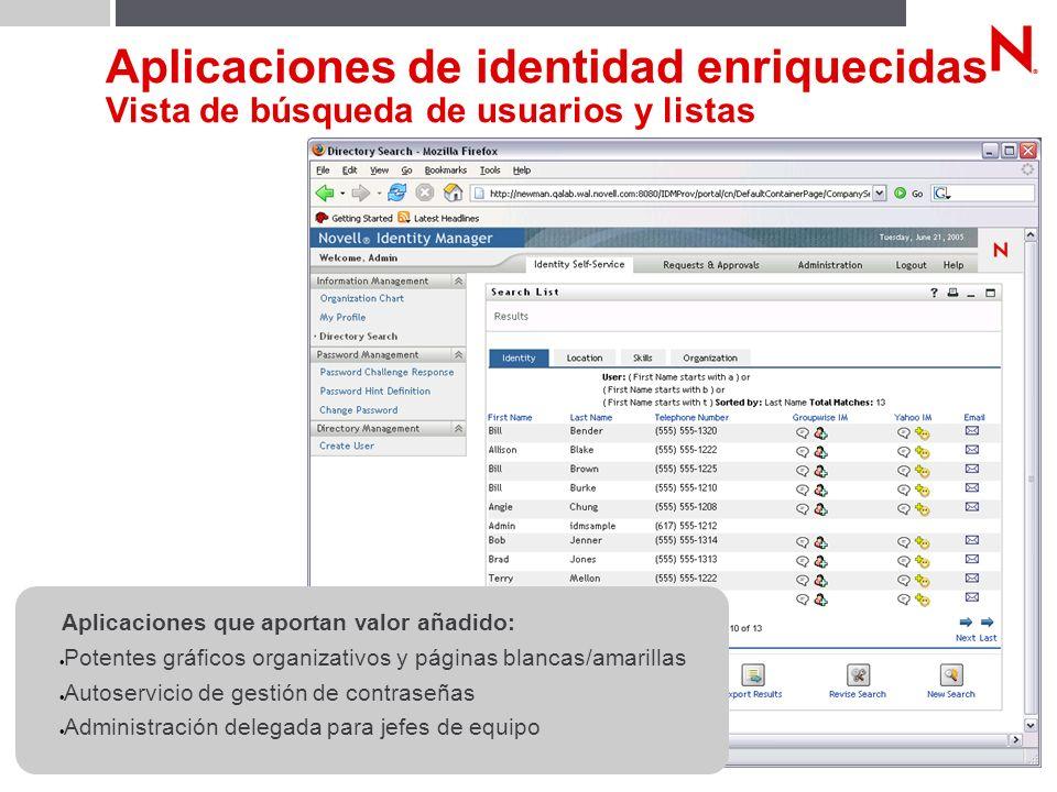 © Novell, Inc. 31 Aplicaciones de identidad enriquecidas Vista de búsqueda de usuarios y listas Aplicaciones que aportan valor añadido: Potentes gráfi