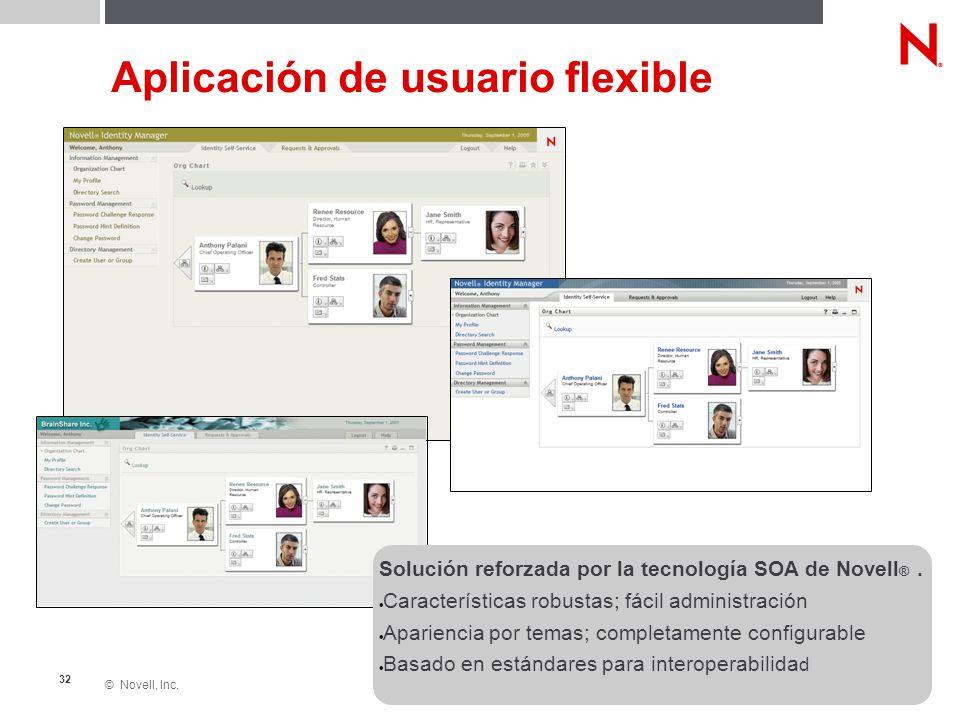 © Novell, Inc. 32 Aplicación de usuario flexible Solución reforzada por la tecnología SOA de Novell ®. Características robustas; fácil administración