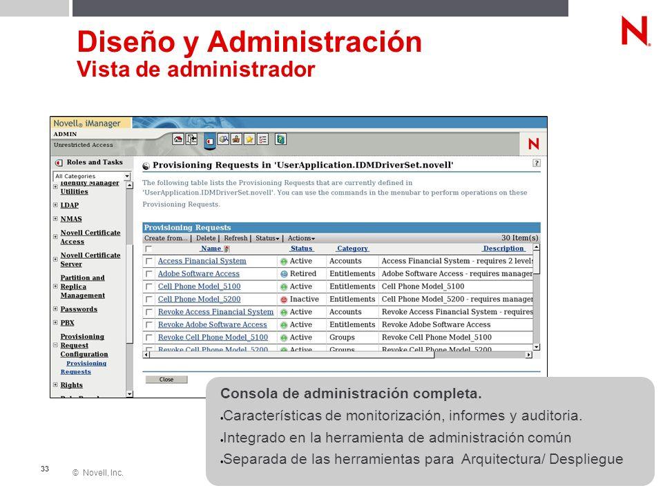 © Novell, Inc. 33 Diseño y Administración Vista de administrador Consola de administración completa. Características de monitorización, informes y aud