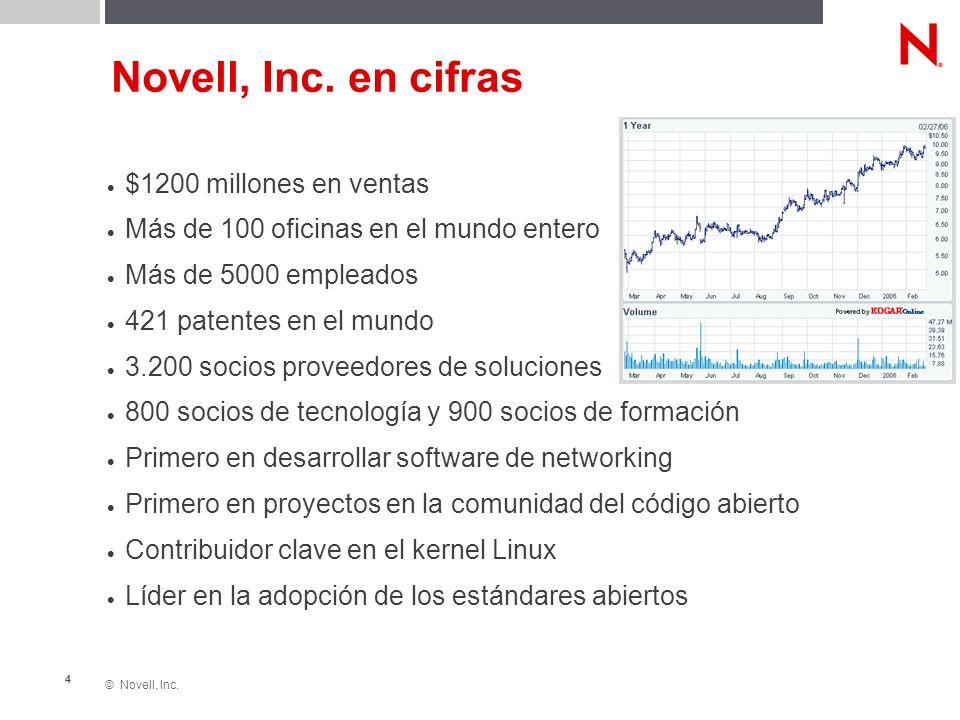 © Novell, Inc. 4 Novell, Inc. en cifras $1200 millones en ventas Más de 100 oficinas en el mundo entero Más de 5000 empleados 421 patentes en el mundo