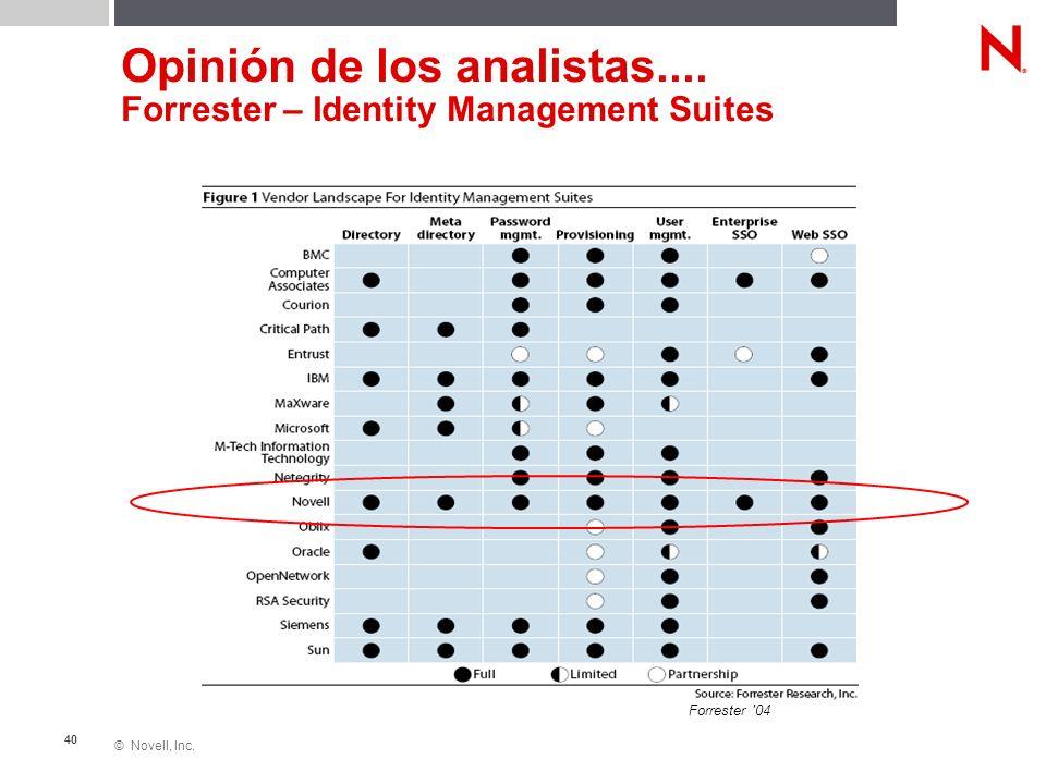 © Novell, Inc. 40 Opinión de los analistas.... Forrester – Identity Management Suites Forrester '04