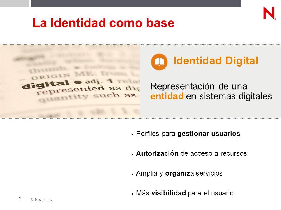 © Novell, Inc. 9 La Identidad como base Identidad Digital Representación de una entidad en sistemas digitales Perfiles para gestionar usuarios Autoriz