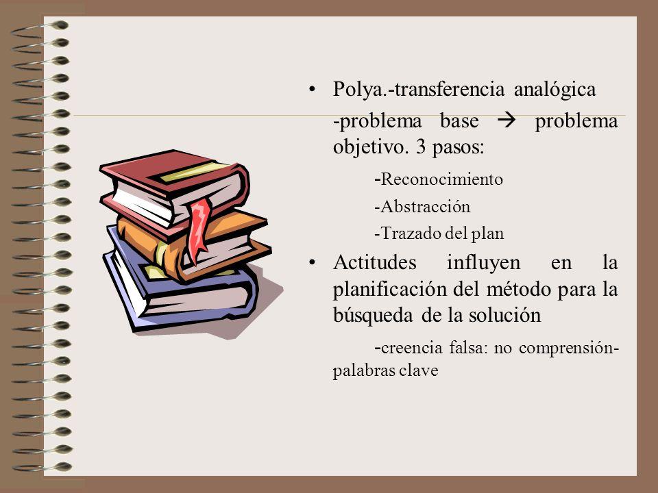 Planificación y Supervisión de la Solución Es la creación y supervisión de un plan para resolver el problema. Un plan depende de diversos factores: 1)