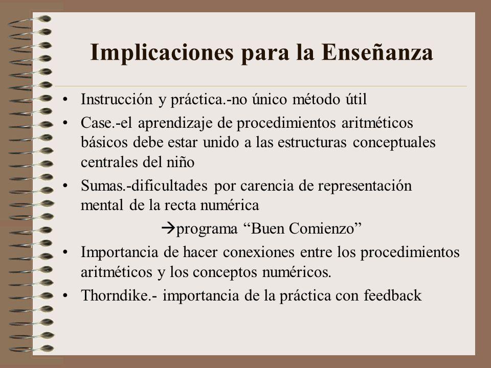 Investigaciones Fuson.- 4 fases en el desarrollo de la habilidad numérica: procedimiento de contar todo procedimiento de conteo a partir de un número