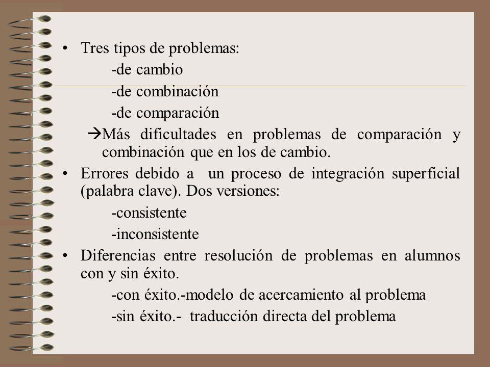 Investigaciones Necesario poseer conocimientos sobre las categorías de problemas (esquemas). Errores debido a la utilización errónea de esquemas. Dife