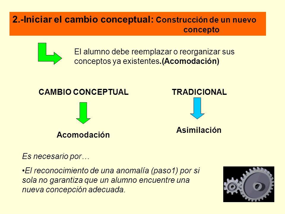 2.-Iniciar el cambio conceptual: Construcción de un nuevo concepto El alumno debe reemplazar o reorganizar sus conceptos ya existentes.(Acomodación) C