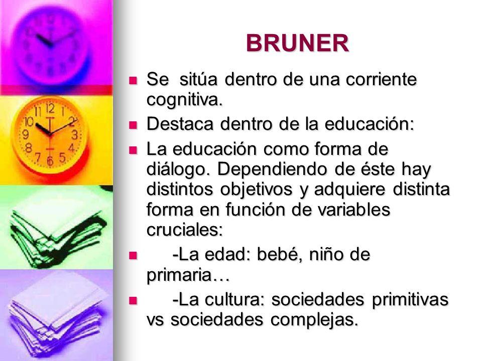 BRUNER Concibe el aprendizaje como un proceso de fuera hacia dentro (de la cultura, los otros...).