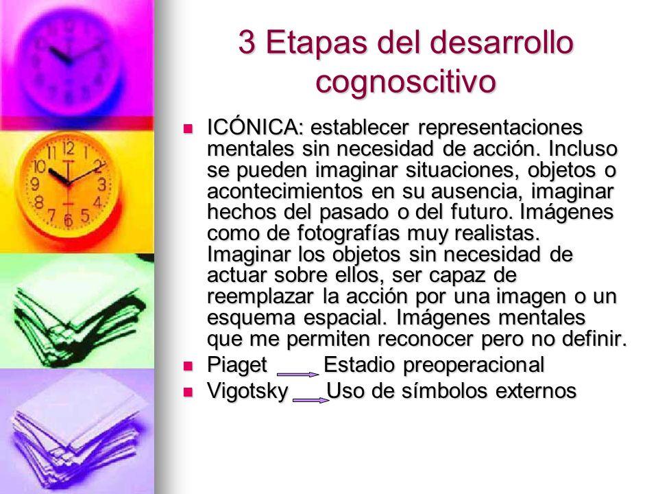 3 Etapas del desarrollo cognoscitivo SIMBÓLICA: representar el mundo a través de símbolos.