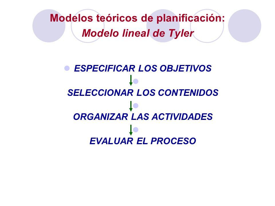 Modelos teóricos de planificación: Modelo lineal de Tyler ESPECIFICAR LOS OBJETIVOS SELECCIONAR LOS CONTENIDOS ORGANIZAR LAS ACTIVIDADES EVALUAR EL PR