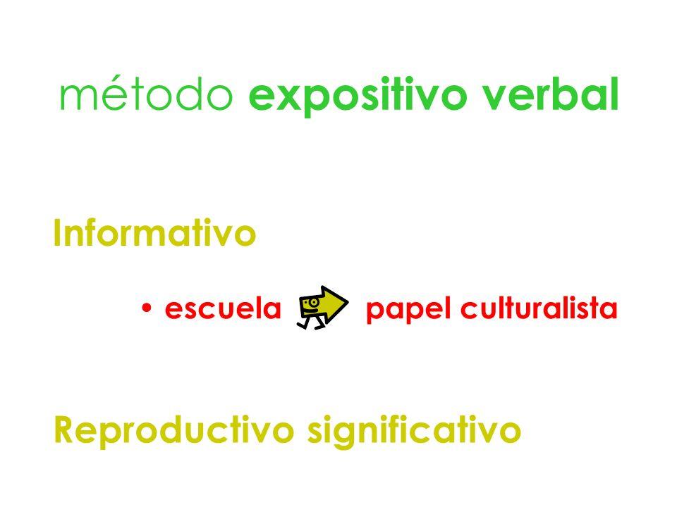 Informativo escuela papel culturalista Reproductivo significativo método expositivo verbal