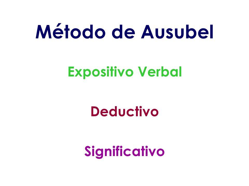 Expositivo Verbal Deductivo Significativo Método de Ausubel