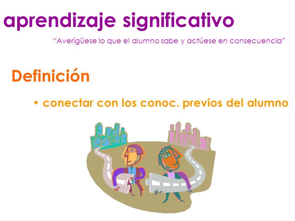 aprendizaje significativo Definición Averígüese lo que el alumno sabe y actúese en consecuencia conectar con los conoc. previos del alumno