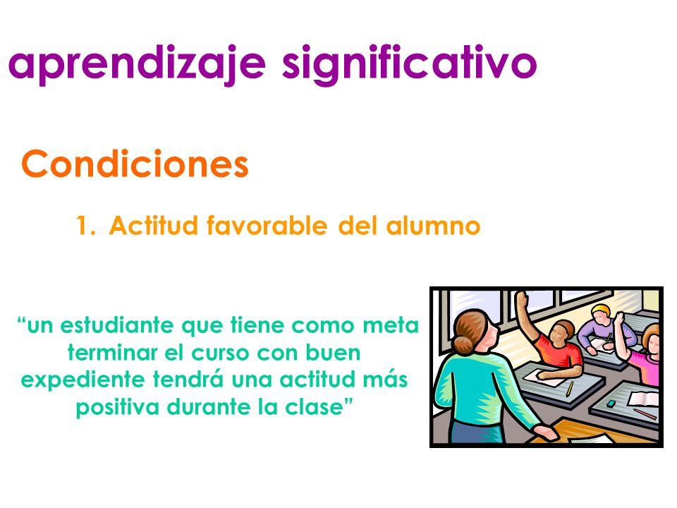 1.Actitud favorable del alumno Condiciones aprendizaje significativo un estudiante que tiene como meta terminar el curso con buen expediente tendrá un