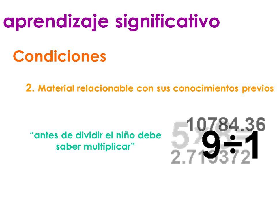 aprendizaje significativo 2. Material relacionable con sus conocimientos previos Condiciones antes de dividir el niño debe saber multiplicar