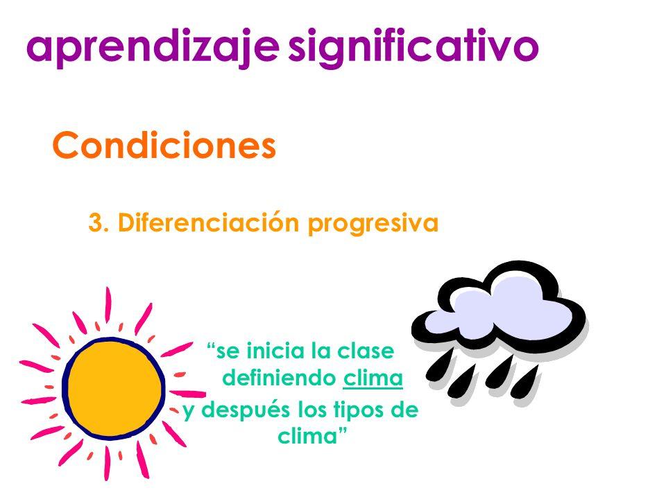 se inicia la clase definiendo clima y después los tipos de clima aprendizaje significativo Condiciones 3. Diferenciación progresiva