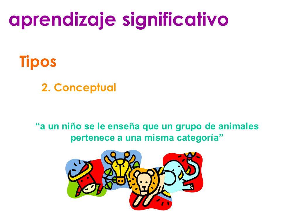 aprendizaje significativo Tipos 2. Conceptual a un niño se le enseña que un grupo de animales pertenece a una misma categoría