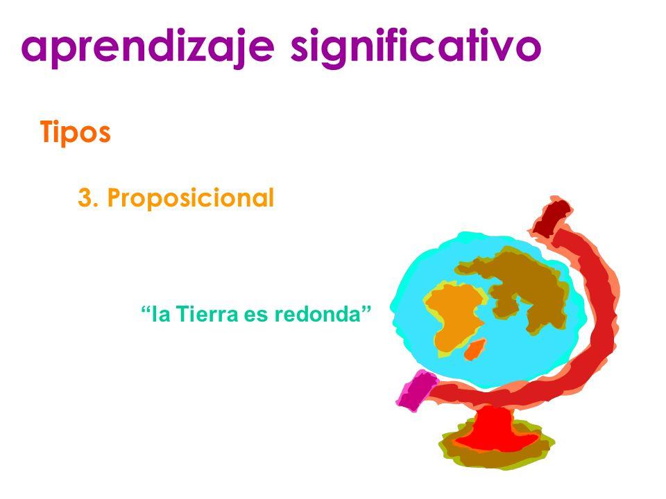 Tipos aprendizaje significativo 3. Proposicional la Tierra es redonda