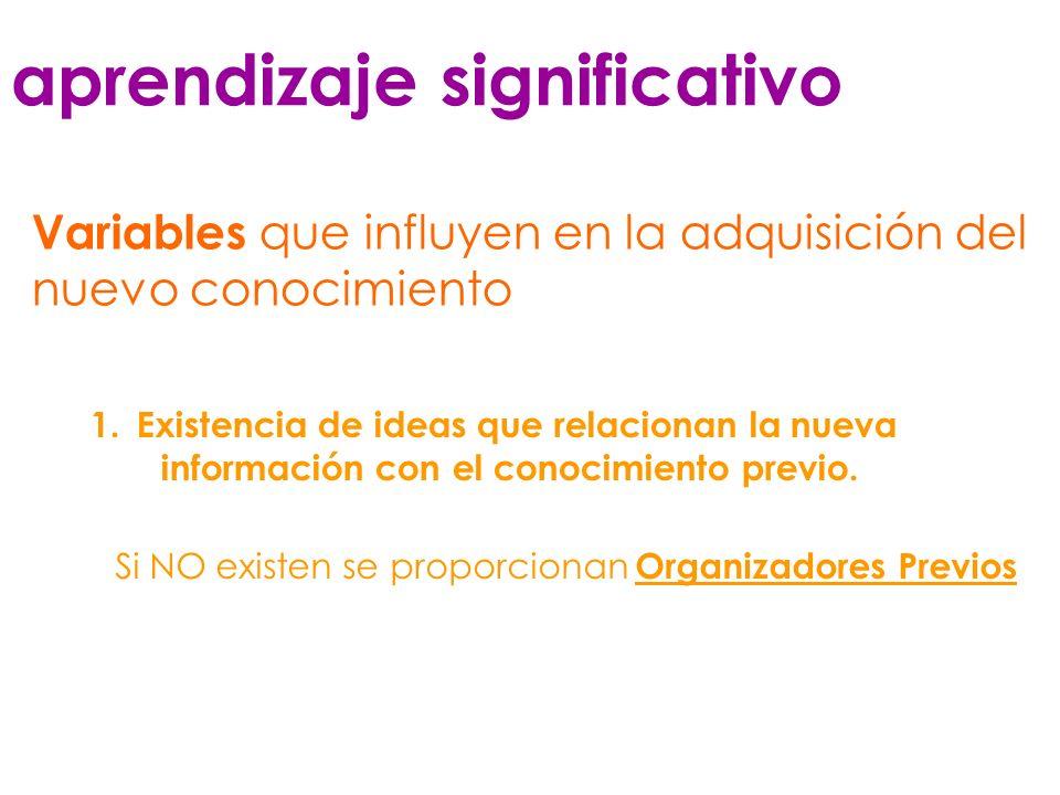1. Existencia de ideas que relacionan la nueva información con el conocimiento previo. aprendizaje significativo Variables que influyen en la adquisic