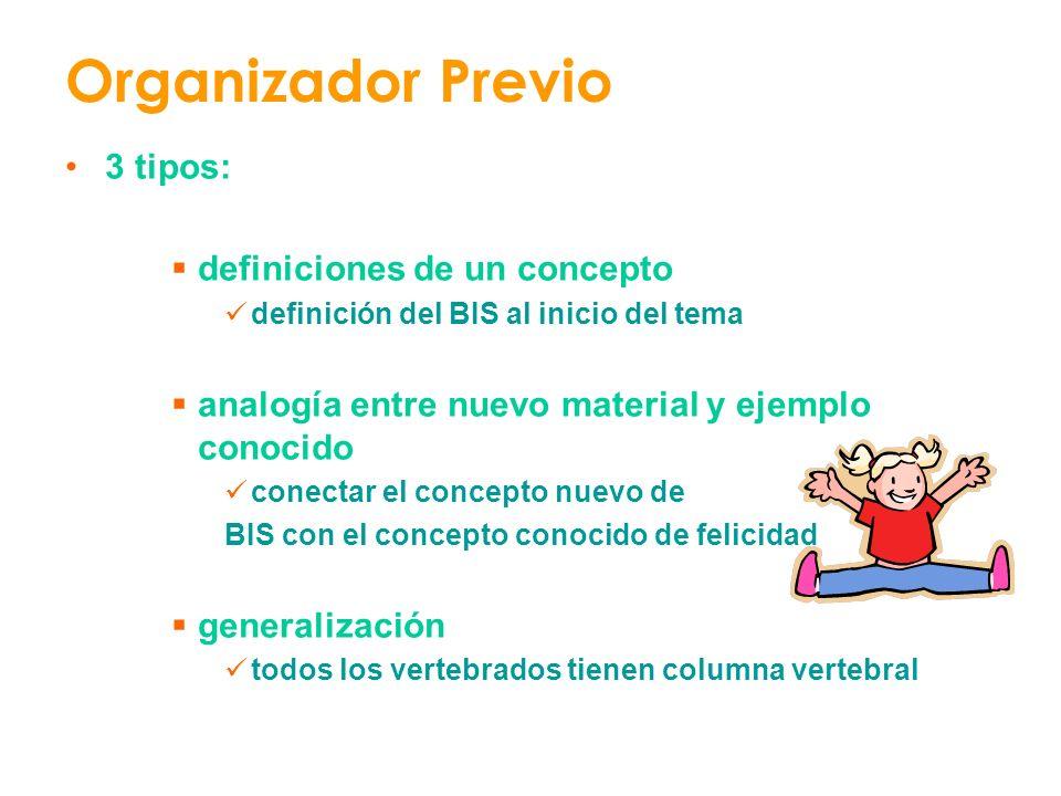 3 tipos: definiciones de un concepto definición del BIS al inicio del tema analogía entre nuevo material y ejemplo conocido conectar el concepto nuevo