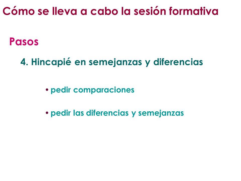 4. Hincapié en semejanzas y diferencias pedir comparaciones pedir las diferencias y semejanzas Pasos Cómo se lleva a cabo la sesión formativa
